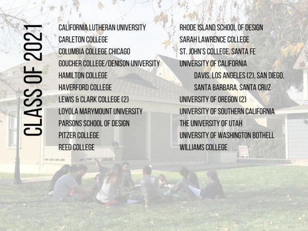 2021 matriculation list final2