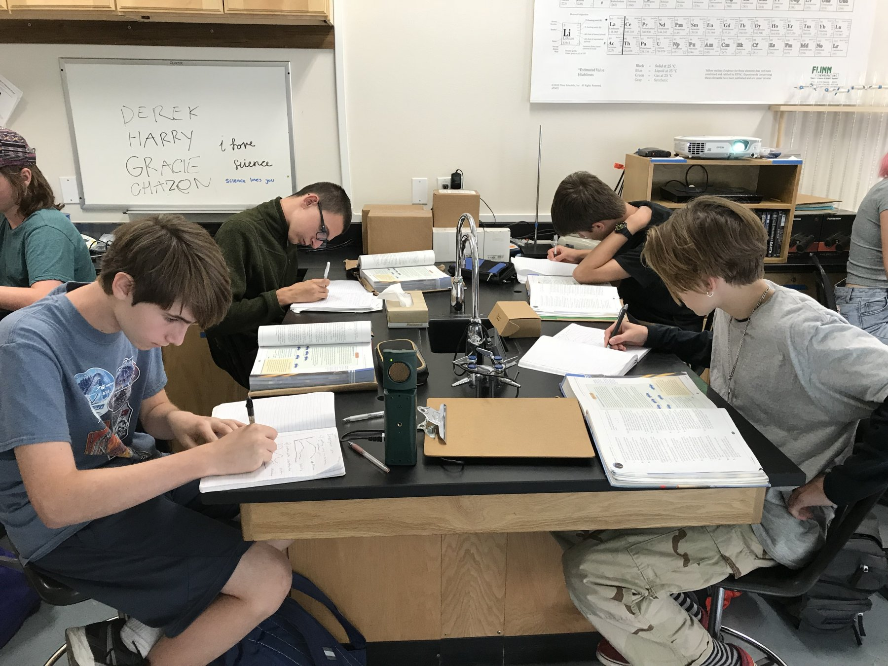 HS Students in science classroom
